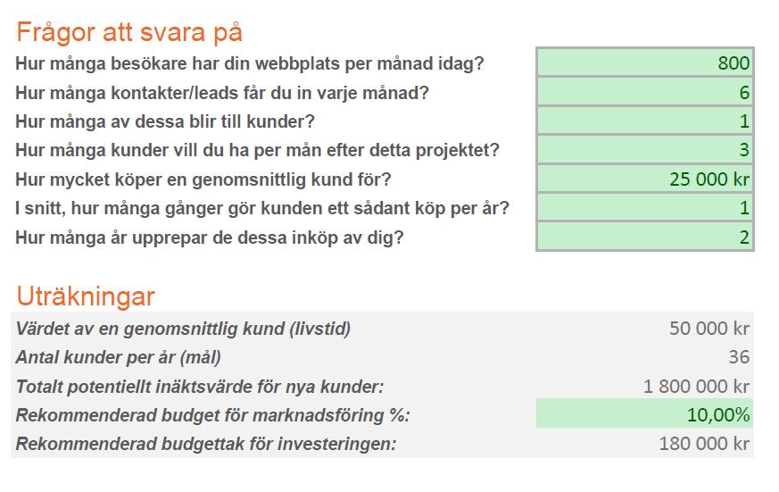 rakna-ut-roi-budget-steg1