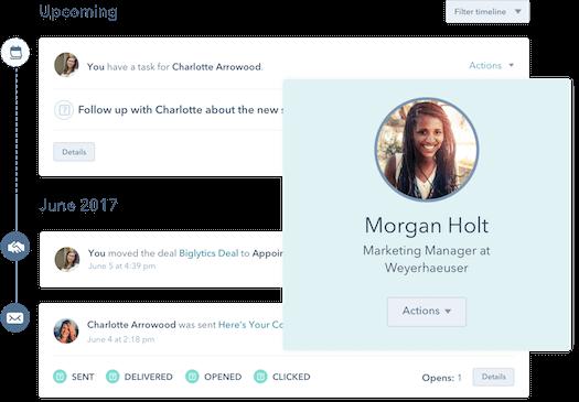 Inbound Marketing - Lead Exempel i HubSpot