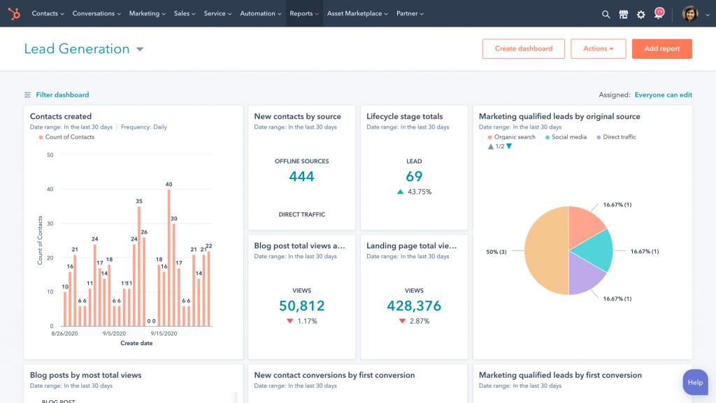Dashboard-Hubspot-marketing-hub
