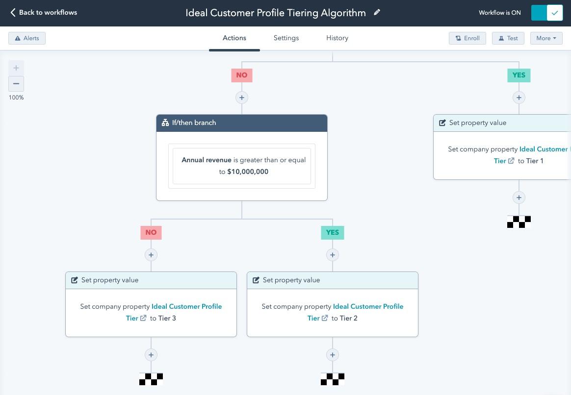 HubSpot Account Based Marketing - Workflow